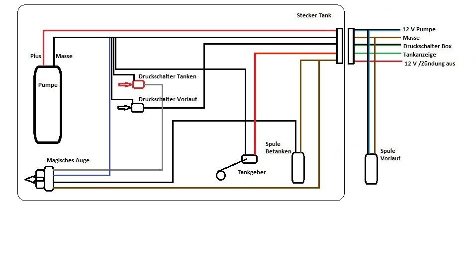 Anschlußplan ICOM Tank.jpg