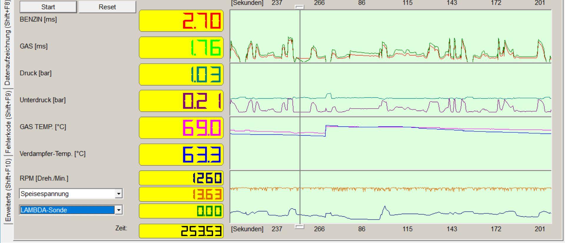 LPG Langzeitmessung Abschaltung bei 0ms Benzin 1.JPG