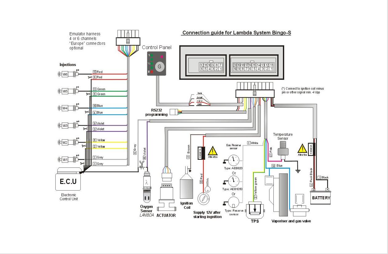 Ausgezeichnet Lpg Schaltplan Zeitgenössisch - Elektrische Schaltplan ...